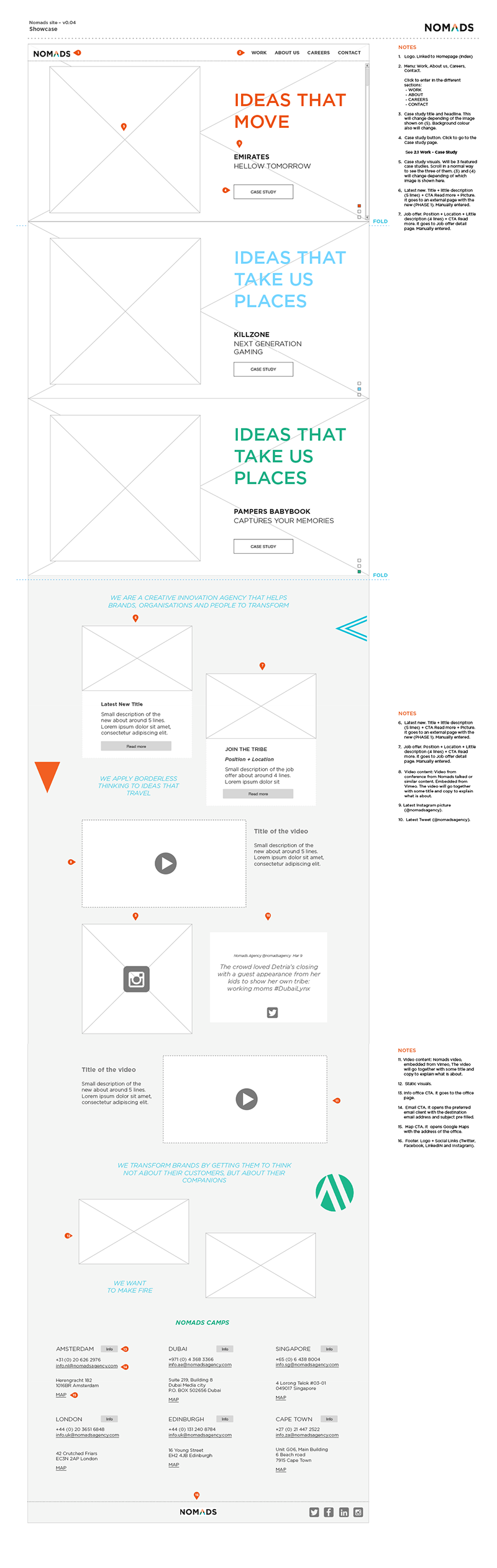 Nomads Agency wireframes